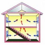 cool-attic
